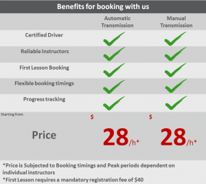 private driving instructors singapore rates
